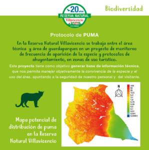 Mapa de distribución de Puma